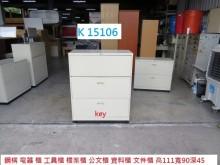 [8成新] K15106 KEY 耐重工具櫃辦公櫥櫃有輕微破損